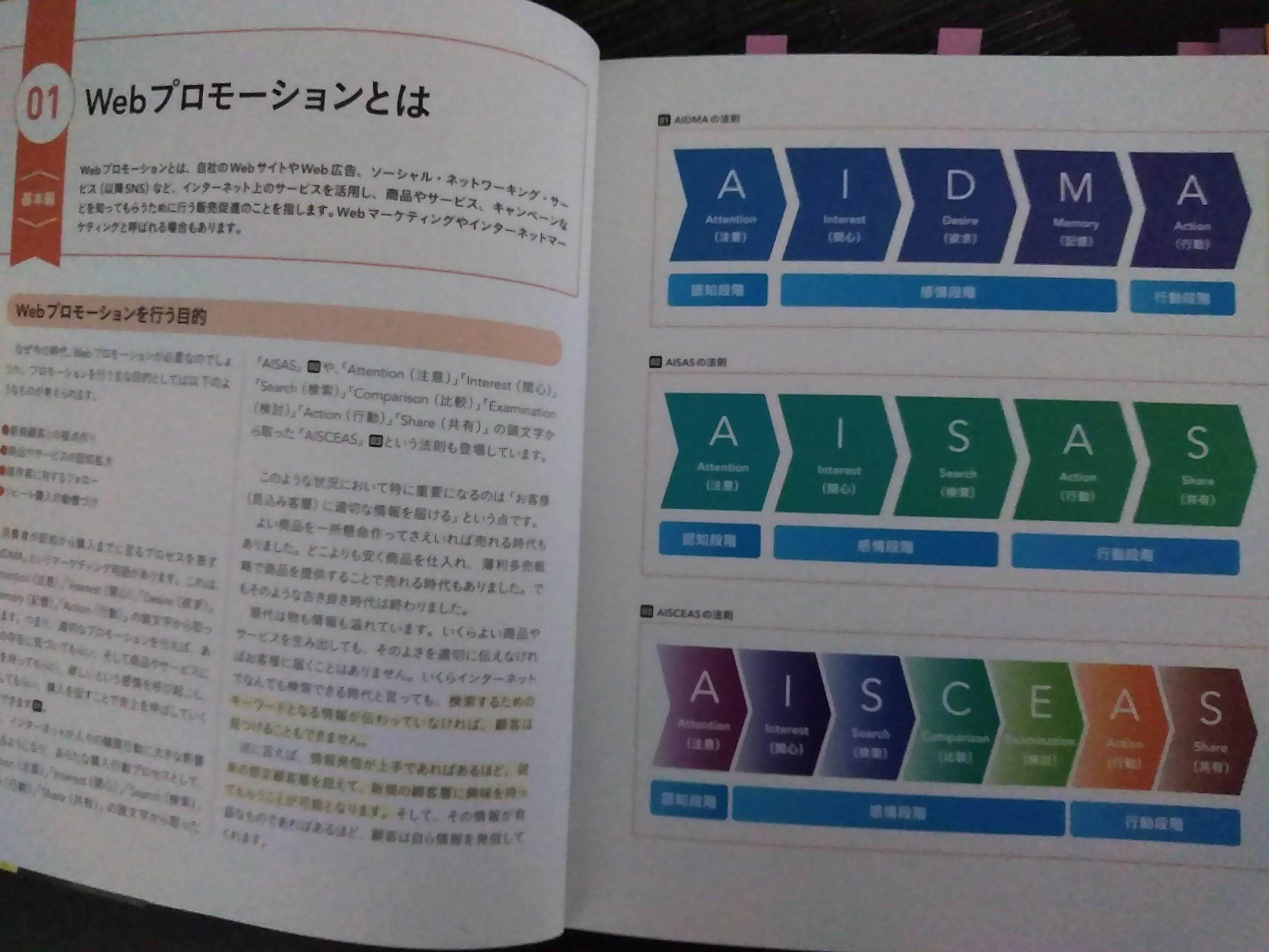 販促PRプロモーションネット戦略のやさしい教科書の使い方2